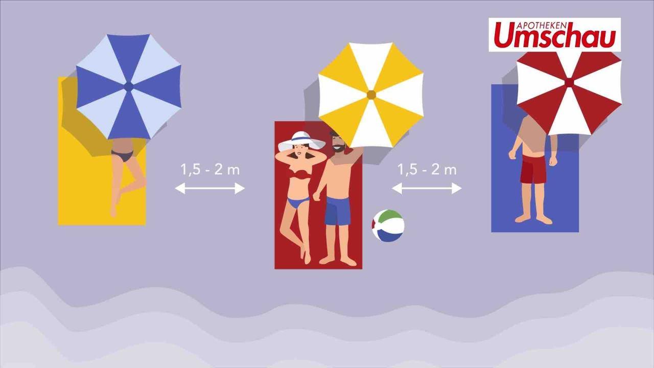 Sommerurlaub trotz Corona: Diese Tipps und Hygieneregeln sollten Sie unbedingt beachten!